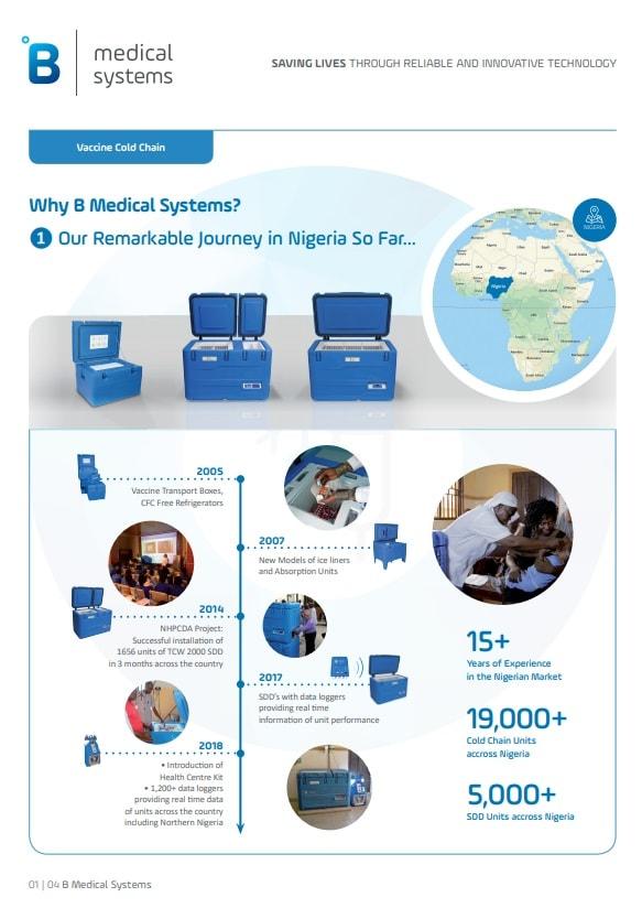 vaccine cold chainin Nigeria
