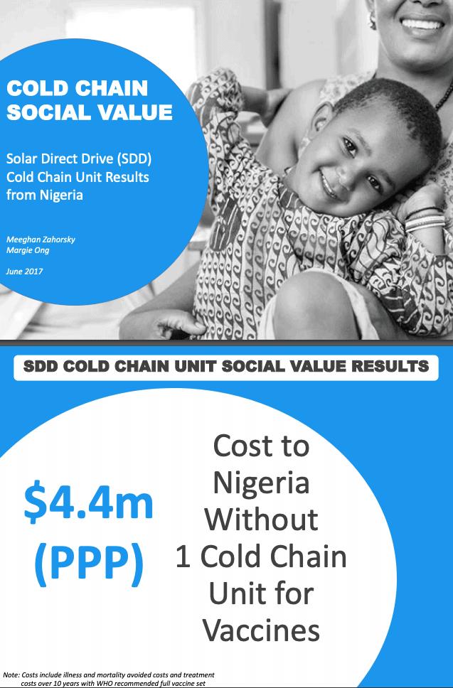 Social value of solar direct drivevaccine cold chain refrigerators