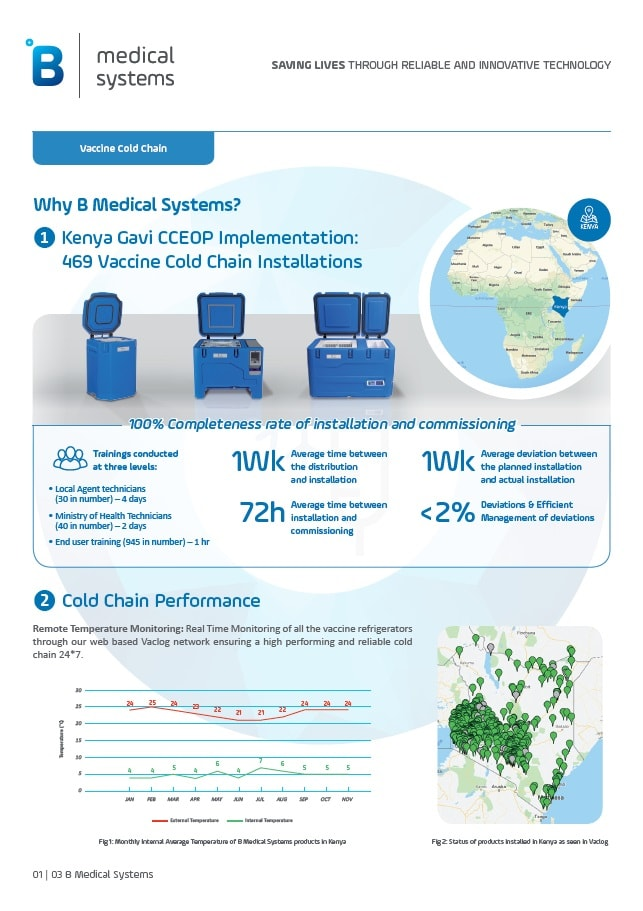 Vaccine cold chain in Kenya (CCEOP)