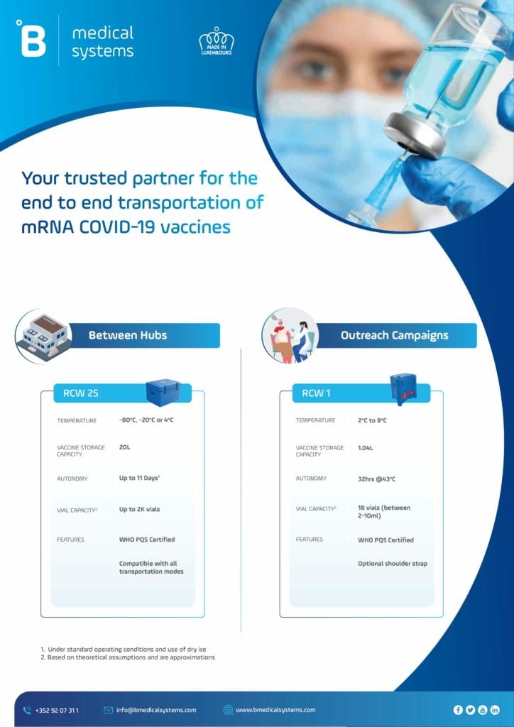 COVID-19 vaccine Transportation